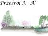 ogrody_projektowanie_9