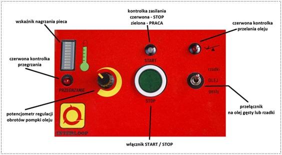 panel-sterowania